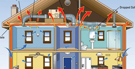 Benefits of Home Insulation fromSuperior